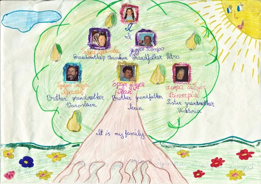 Kristina's Family Tree in Ukraine